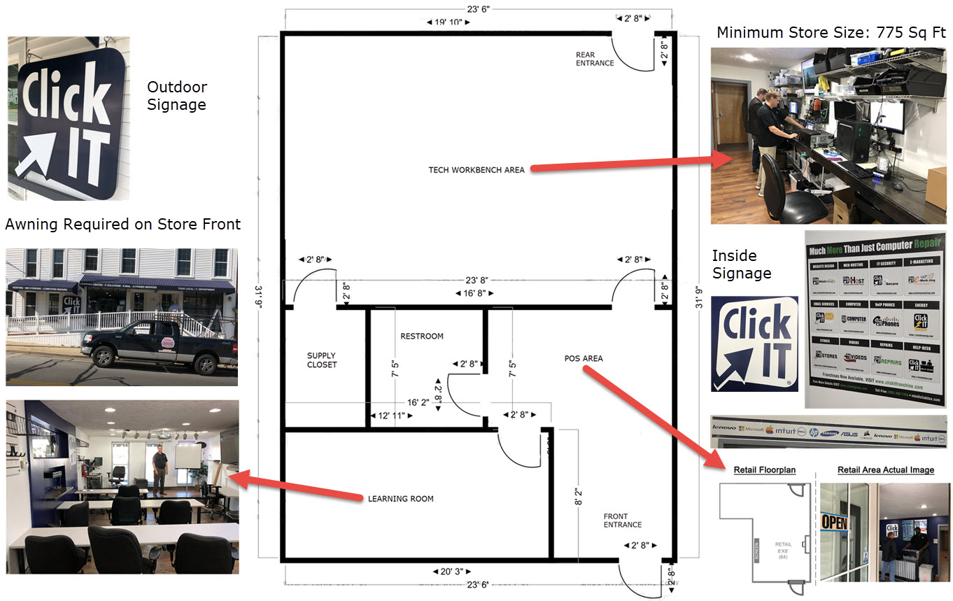 Click IT Store Floor Plan with Photos